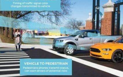 福特拟2022年推出新汽车无线通信技术