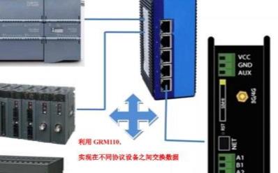 最新PLC专用LORA无线通讯技术 解决自动化短距离无线传输