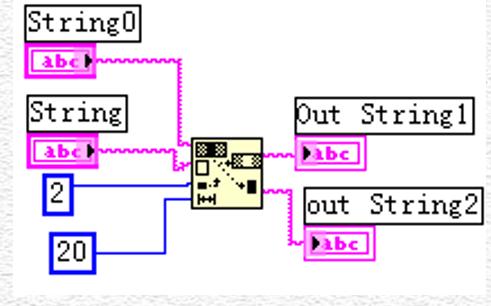 LabVIEW教程之字符串與文件IO的詳細資料說明