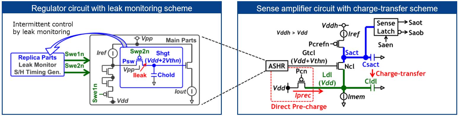 用于超低耗能的感測放大器電路及穩壓器電路技術