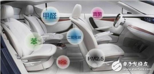 TGS2602传感器助力新车车内甲醛VOC的检测