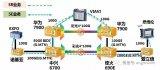 中国移动5G传输SPN彩光组网展示已经满足了5G...