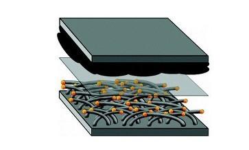锂硫电池产业化进程加速!Oxis计划建立电解质和...