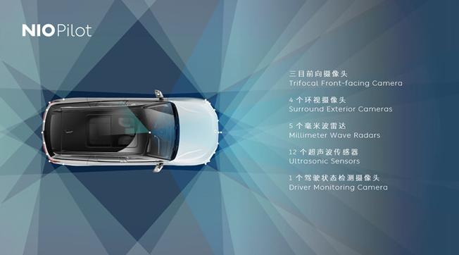 蔚来推送L2级别自动辅助驾驶功能和NIO OS 2.0智能操作系统