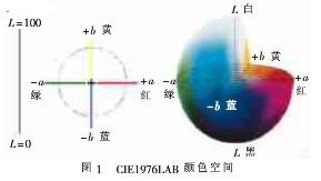 CIEDE 2000色差公式在陶瓷业色差检测中应用