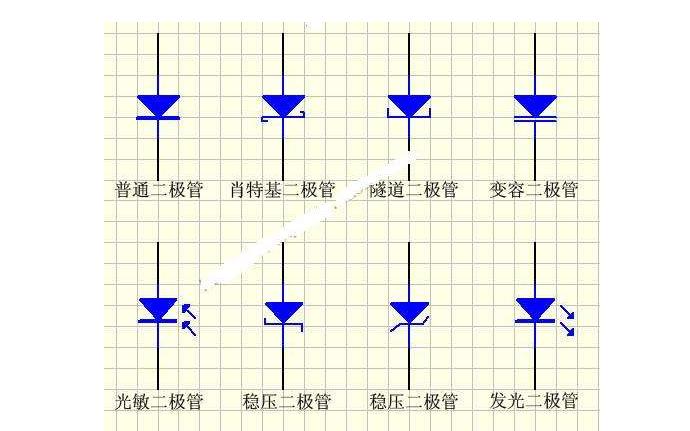 二极管的使用知识及技能训练的详细资料说明