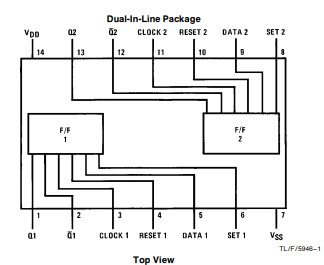 CD4013B双D触发器的特性及应用范围