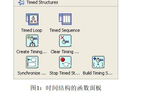 LabVIEW教程之定時結構的詳細資料說明