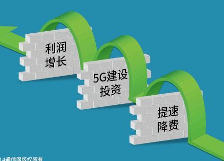 中国移动在5G建设方面该如何跨过利润增长这三座大...