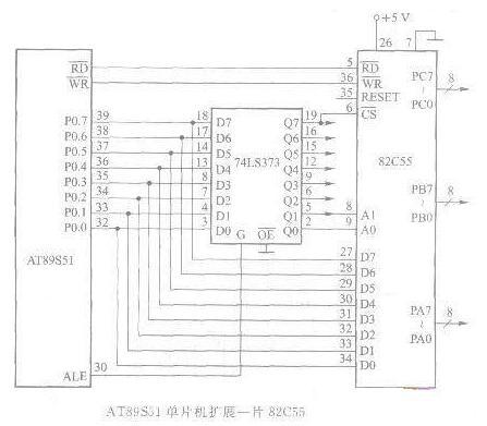 AT89S51单片机与82C55接口芯片的设计