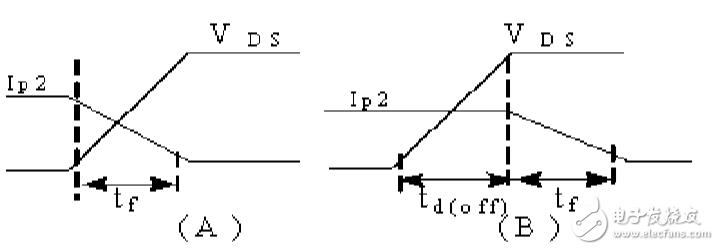 MOS管損耗的8個組成部分