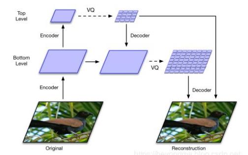 DeepMind发布VQ-VAE-2算法,将AI换脸的技术提升到了真假难辩的高度