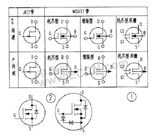 场效应管的源极和漏极可以互换使用?