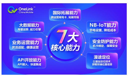 中国移动OneLink对未来有什么样的重新定义