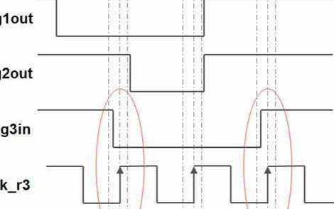 FPGA建立时间和保持时间详解