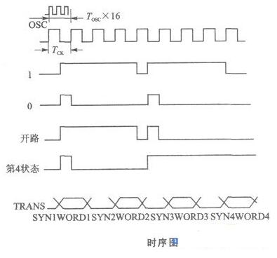 如何采用单片机实现VD5026编码器的工作过程