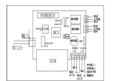 智能短信远程控制器的详细资料说明