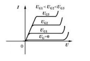 肖特基二极管与场效应管有什么区别?