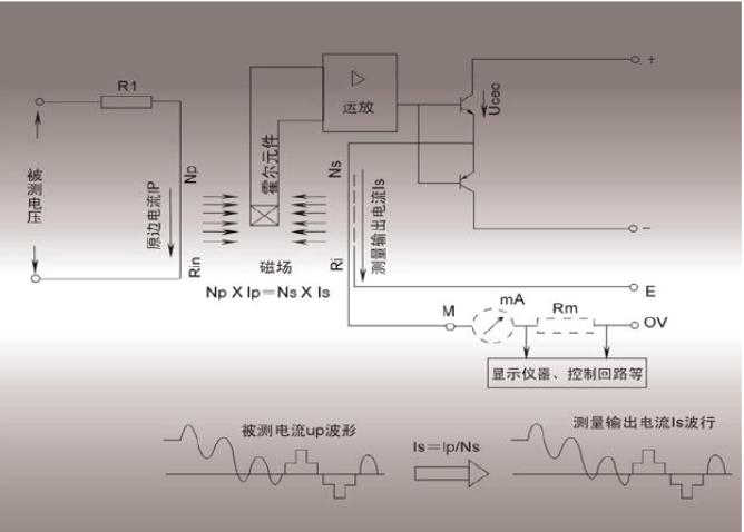 电压电流传感器原理
