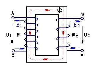 常见的电流传感器分类