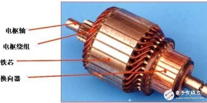 電樞和轉子的區別