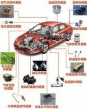八大汽车传感器介绍及汽车传感器种类