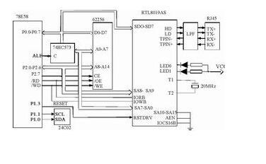 51单片机实现控制网卡芯片进行数据传输的设计