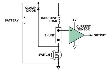 如何减少汽车控制系统中EMI的直流偏差