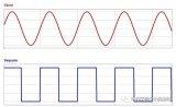无源RC滤波器是个啥?详解电阻 - 电容(RC)低通滤波器的用途和特性
