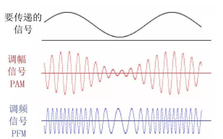 PPM是什么PPM解码与编码的详细资料说明