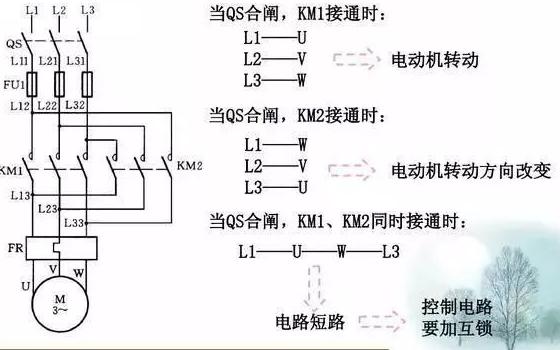如何进行电气控制电路与PLC之间的梯形图转化详细介绍