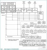 LPC3240的主要特点和功能概述