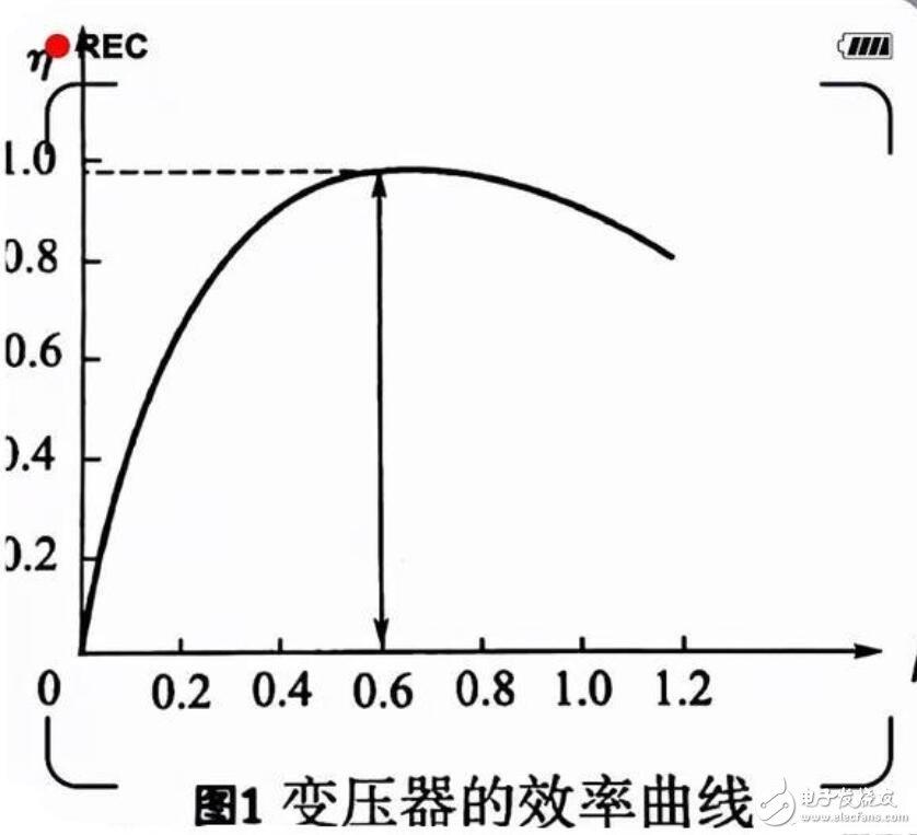 电力变压器并列运行的条件有哪些