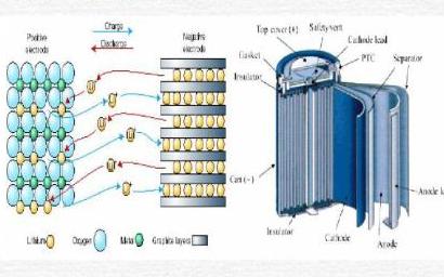 印度启动项目招标,计划投建50GWh的锂离子电池生产能力