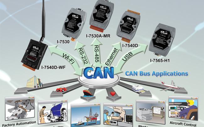 汽车总线向CAN FD升级 需要简化设计并降低成本