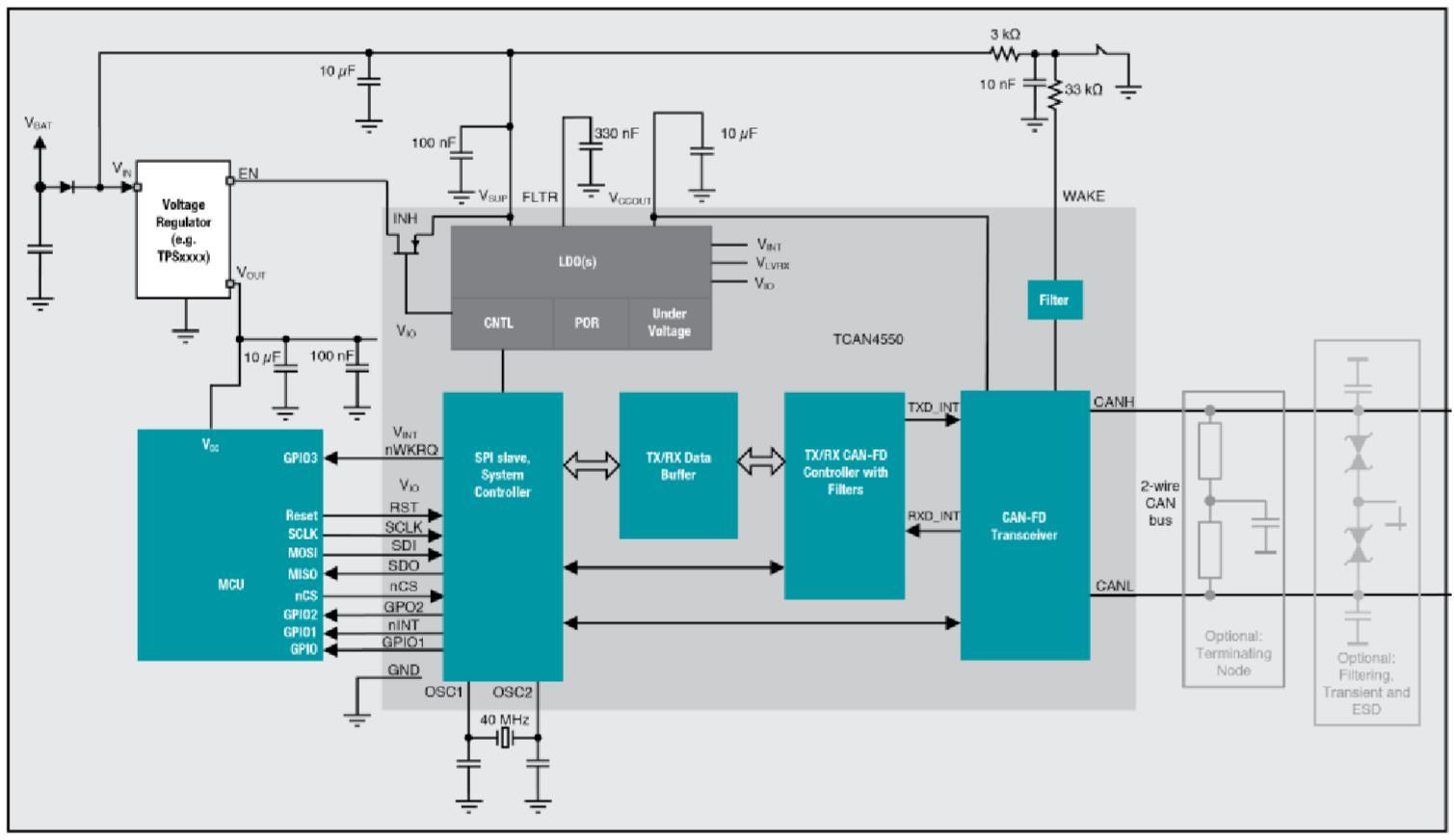 TCAN4550-Q1及其如何连接到微处理器
