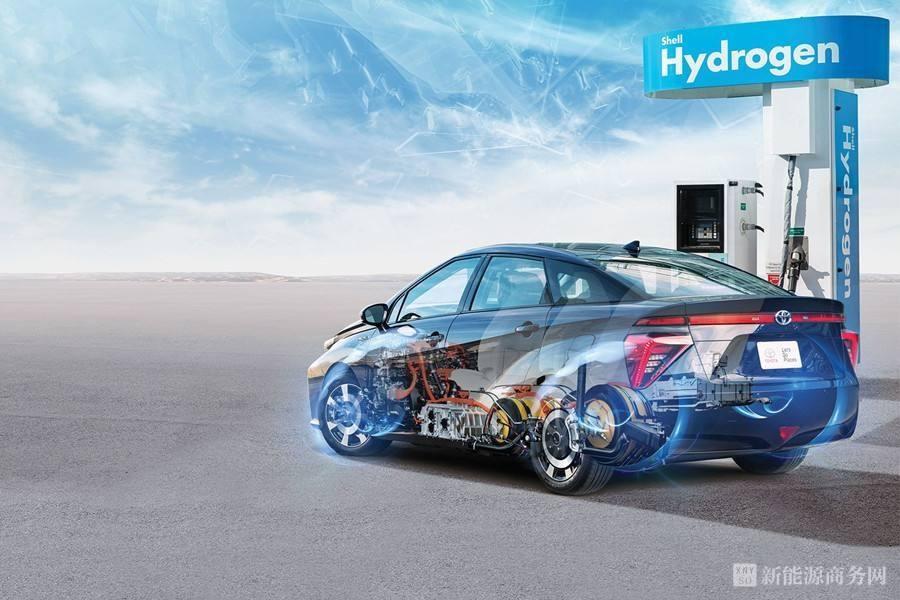 氢能主导未来!