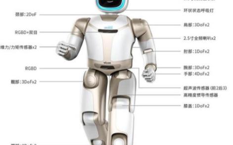 优必选Walker机器人入选前瞻科技设计大奖