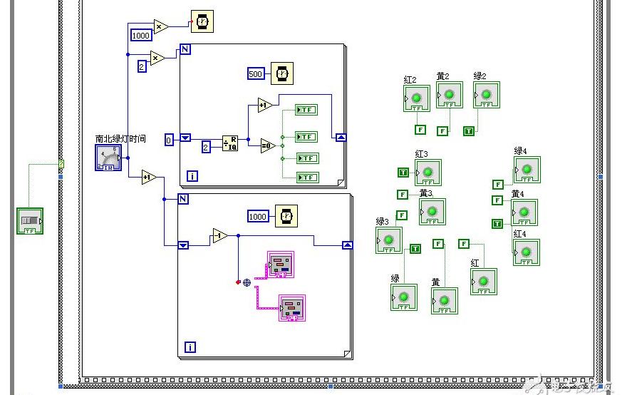 交通燈的LabVIEW文件免費下載