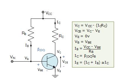晶体管的Q点偏置如何设置