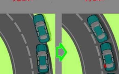 车辆稳定控制系统 esp灯亮是什么原因