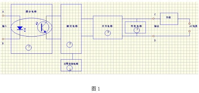 交流固态继电器的保护措施