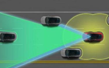自动驾驶发展到什么地步 距离落地⌒还差一个5G