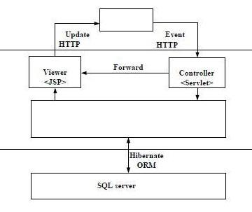 基于角色访问控制技术的数控机床信息集成系统设计