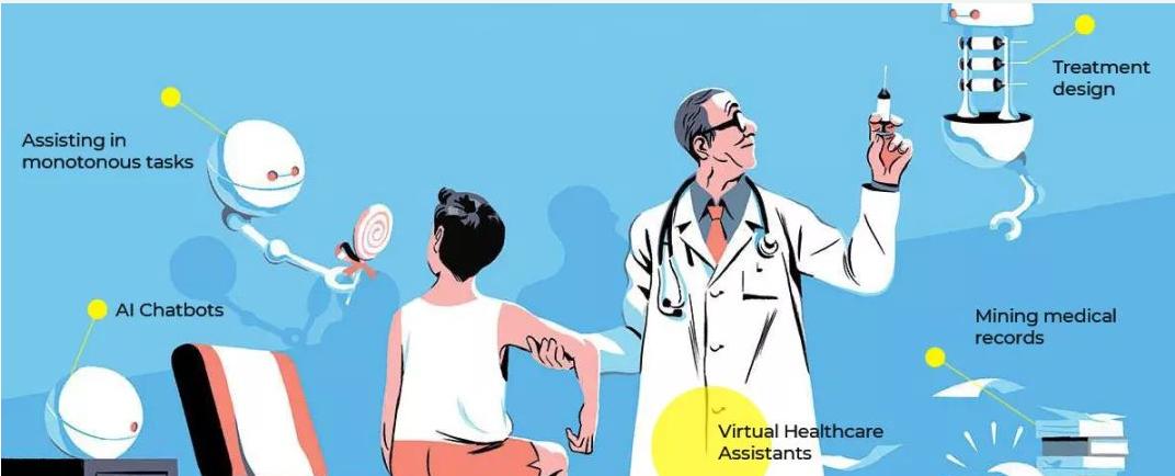 医疗行业的三座大山是什么