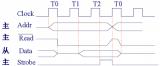 总线的操作时序和操作方式详解