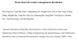 南京大学研发出量子无人机 能够保持两个空对地链路