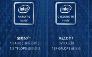 英特尔推出10nm FPGA 引爆智慧互联新世界