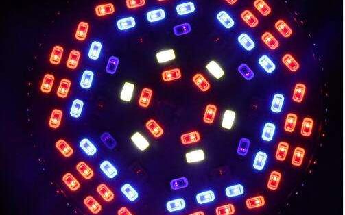 全光谱LED会成为主流?还是只是炒作而已?