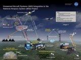 加拿大公司推出新的多域多平台无人机控制系统